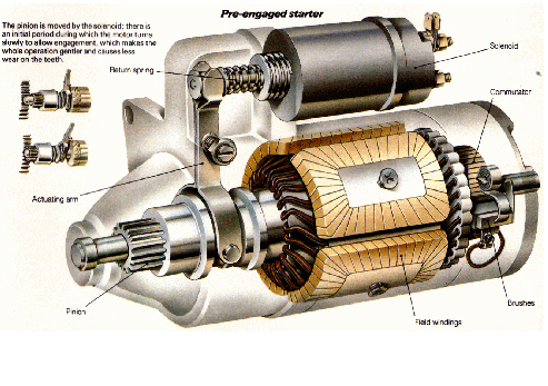 cấu tạo của motor điện cơ